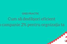 CRJM a elaborat un set de materiale informative dedicate explicării mecanismului 2% și campaniei de informare 2%