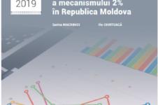 (Ro) Raport: Doi ani de implementare a mecanismului 2% în Republica Moldova