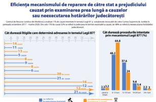 Crjm-infografic-leg87