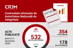 crjm_infografic ani